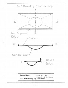 Self-Draining Sinks Specifications_Page_6
